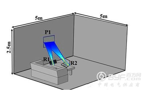 的纯平菲涅尔区无线充电系统原理示意图.-未来移动设备的充电方式