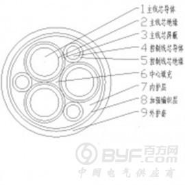 环保电缆-远东牌矿山用高强度高抗撕柔性拖曳软电缆