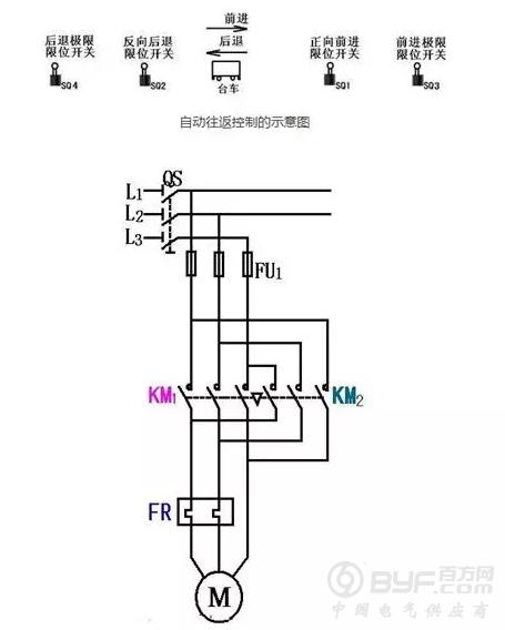绞龙电动机自动往返接线图