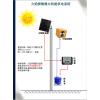 太阳能供电火焰探测器系统