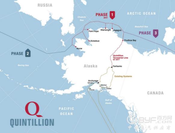 据介绍,阿拉斯加州段将是长达1,400英里的海底和地面光纤网络,能够提供千兆以上的带宽服务,其中包括从普拉德霍湾到诺姆的海底网络干线,并通过分支线路向乌特奇亚维克,温赖特,希望角和科茨布埃提供互联网服务。 2016年,阿拉斯加州段电缆安装启动,大部分的安装都是去年完成的。在2016年11月,工作人员一直在测试模式下运行,并在寒冬和春季进行密切监测。在此测试期间,安装运行良好,期待在今年12月份的投入商用之前完成系统测试活动。 此外,Quintillion陆地光缆部分已经安装在费尔班克斯和普拉德霍湾之间,