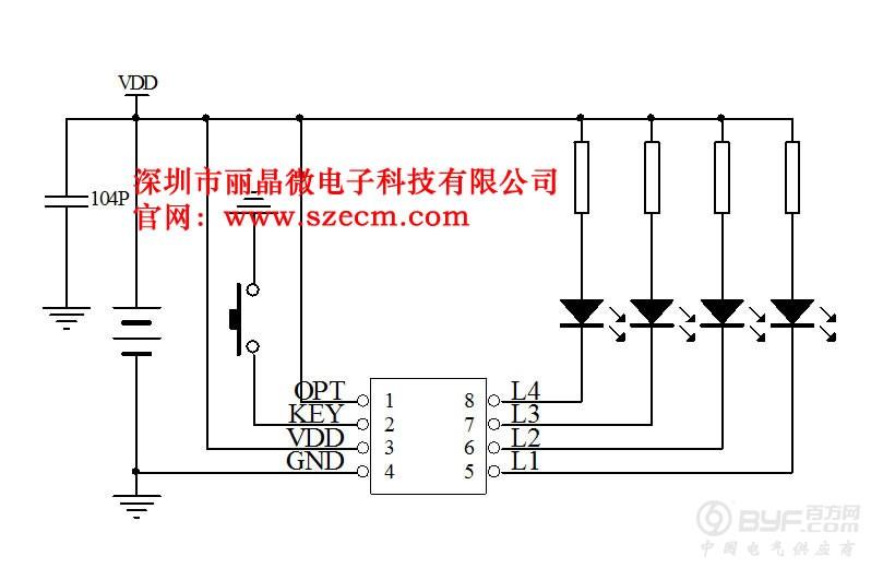 一、特点描述 2D8D 4路多功能闪烁灯串IC芯片 深圳市丽晶微电子的此款LED灯串IC芯片产品采用CMOS工艺,具有自身功耗低,工作电压宽,抗干扰能力强等特点。IC主要应用在低压直流电路中的4路8段LED闪烁等产品,可直接推动LED(负输出),也可驱动三极管(正输出),八段功能选择应用,可按键选择功能段。可以选择高电位输出和低电位输出。 二、功能描述: 利用按键,按一下改变一段变化,共有八段,功能如下: 第一段:自动各种功能连续变化(即power on时) (Combination) 即由第二段到第七段