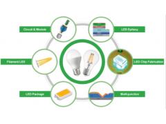 首尔半导体在美赢得对LED照明产品销售商的专利侵权诉讼
