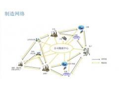 工业4.0 和半导体制造业的发展