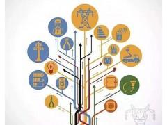 """国家电网提出的泛在电力物联网 对这艘""""巨舰""""意味着什么?"""